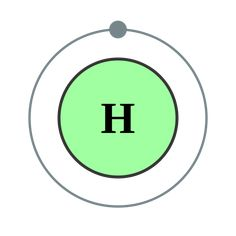 File:Electron shell 001 Hydrogen - no label.svg