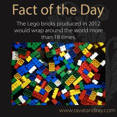 #FactOfTheDay #DidYouKnow