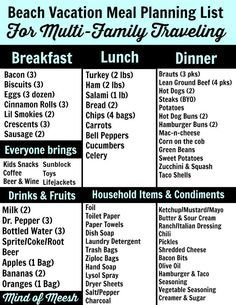Health Beach Vacation Meal Planning for Multi-Family Travel - Modern Mom Life - Dreaming of the beach? Plan ahead with this Free Beach Vacation Meal Planning Printable for Multi-Family Travel Vacation Ideas, Beach Vacation Meals, Vacation Meal Planning, Packing List For Vacation, Beach Meals, Beach Camping, Travel Packing, Vacation Food, Vacation Pics