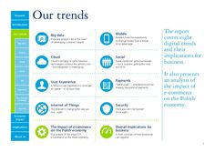 digital telco SDN trend infographic - Google Search Digital Trends, User Experience, Big Data, Keynote, Infographic, Ads, Google Search, Info Graphics, Infographics
