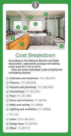 Bathroom Remodel Costs Worksheet | Nick | Pinterest | Worksheets ...