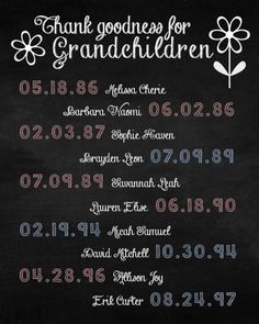 Mother's Day Gift for Grandma! / Important Dates by ChalkolateCake, $12.00