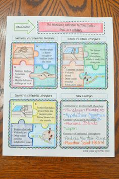 plate boundaries foldable i love learning geography rocks pinterest earth science. Black Bedroom Furniture Sets. Home Design Ideas