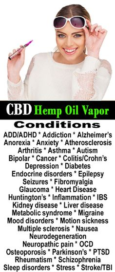 medical marijuana is useful in addiction, arthritis, epilepsy, inflammation.