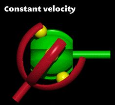 gif-how-things-work-constant-velocity