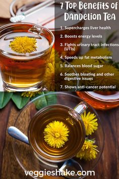 Expect the unexpected! Dandelions have a long tradition of folk medicine use, especially in the form of dandelion root tea. Dandelion Tea Benefits, Herbal Tea Benefits, Herbal Teas, Dandelion Root Tea, Dandelion Plant, Dandelion Recipes, Healing Herbs, Holistic Healing, Weights