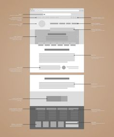 What Goes into Web Design? | UZU Media | Andrew Grexa #website #webdesign - www.uzu-media.com