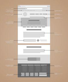 What Goes into Web Design? | UZU Media | Andrew Grexa #website #webdesign - www.uzu-media.com