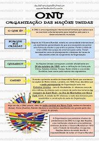 Study Organization, School Info, International Relations, Study Hard, Studyblr, Student Life, Good To Know, Fun Facts, Knowledge