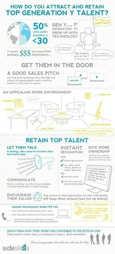 Workinfo  Human resources for today\u0027s workplace Human - self review template
