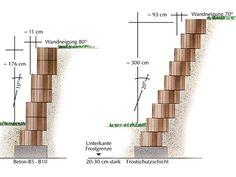 mauerstein vollstein bellamur anthrazit – msglocal, Garten und erstellen