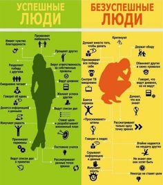 Это #сексизм выставлять один пол как #успешный, а второй как #лузер