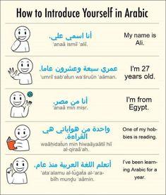 Arabic Sentences, Arabic Phrases, Arabic Words, Speak Arabic, English Phrases, Learn English Words, Spoken Arabic, Learn Arabic Online, Learn Arabic Alphabet