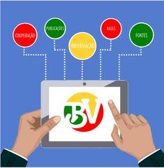 BVRS | Biblioteca Virtual do Rio Grande do Sul