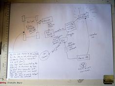 Project Minion: The Virtual Presence Robot