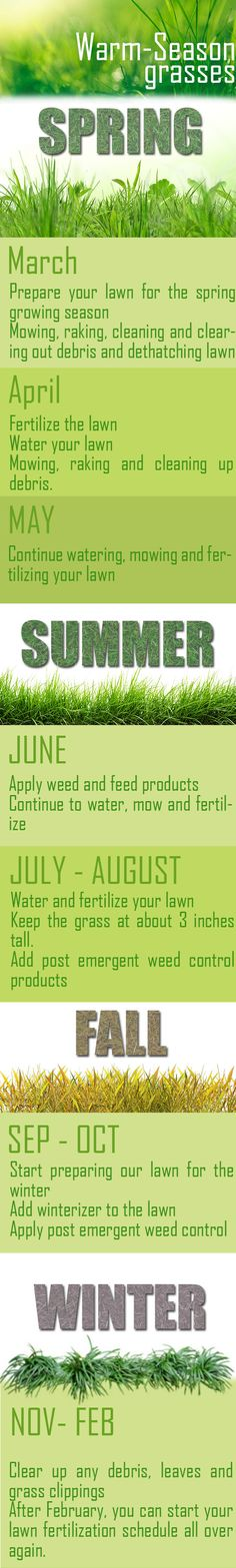 Lawn fertilizing tips for warm season grasses | http://www.goldensunlandscapingsvc.com/blog/lawn-fertilizing-schedule/