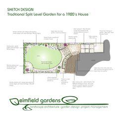 Sketch Design 1920s House, Sketch Design, Landscape Architecture, Garden Landscaping, Garden Design, Management, Gardens, Traditional, Front Yard Landscaping