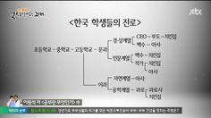 김제동 청년 진로 무의미 - Google 검색