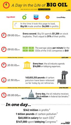 Big Oil by the numbers http://thkpr.gs/BigOilInADay