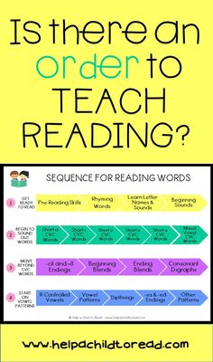 Is there an order to teaching reading?