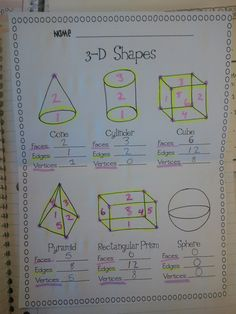 Third Grade: 3D Shapes- Vertices, Faces & Edges/ Simon Says Geometry Game