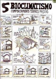 Permacultura la Cultura para un nuevo tiempo - Taringa!                                                                                                                                                                                 Más #techosverdes