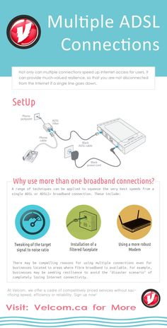 Now Easy Configure your ADSL - http://goo.gl/XKXStF