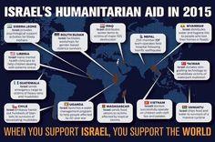 La ayuda humanitaria de Israel al mundo en 2015 - http://diariojudio.com/noticias/%postname%/150964/