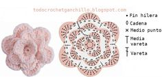 como se teje la flor central del granny Crochet Granny, Crochet Motif, Crochet Designs, Crochet Flowers, Crochet Patterns, Crochet Stitches Chart, Hippie Crochet, Cute Little Things, Crochet For Beginners