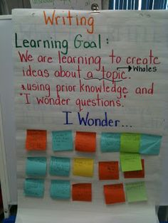 Informational Writing - I Wonder Board