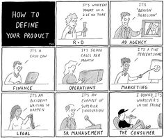 how to define your product. Tom Fishburne