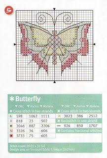 butterfly - # 2