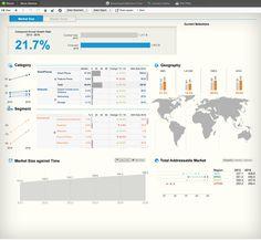 QlikView -Market Share