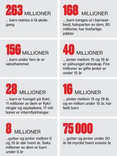 Redd Barna: 75.000 barn drepes hvert år - Redd Barna - VG