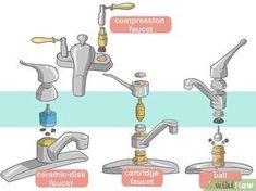 16 best leaky faucet images bathroom faucet repair fix leaky faucet rh pinterest com