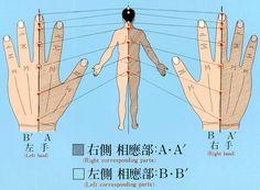korean sooji chim hand therapy - Поиск в Google