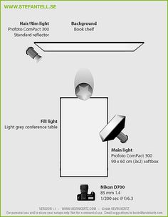 Lighting setup diagram - Portraits of jury members | Flickr - Photo Sharing!
