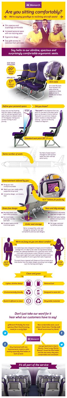 Monarch onboard seats http://blog.monarch.co.uk/say-hello-to-new-ergonomic-slim-new-onboard-seats/