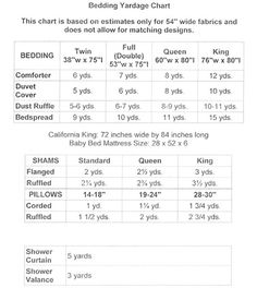 Handy Calculator To Determine How Much Fabric To Buy When