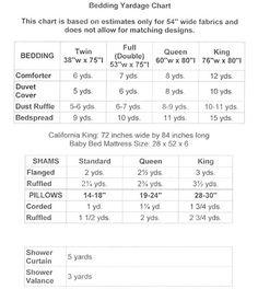 Bedding Yardage Chart