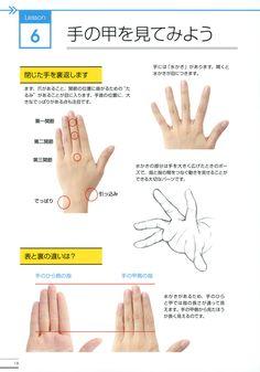 手足画法@CCI中国动漫插画