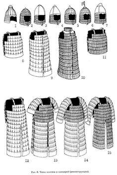 div. Lamellar armour of Turk Warrior of Balyk - Sook , Turk Khanate Era