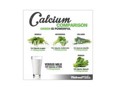 Getting calcium from vegetable intake