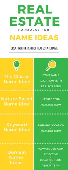 real estate name ideas infographic