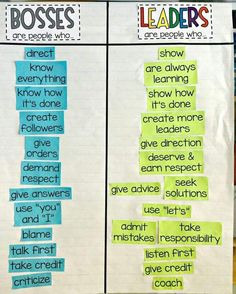 """Leaders Lesson-- a sorting activity that's great to do whole-class to show the difference between """"boss"""" and """"leader"""" language and behavior (Freebies included) Leadership Classes, Student Leadership, Leadership Activities, Educational Leadership, 7 Habits Activities, Team Bonding Activities, Motivational Activities, Growth Mindset Activities, Leadership Qualities"""
