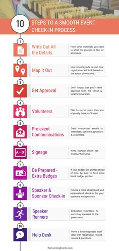 10 steps for a smooth event check in process event management contract template best of 22 event contract templates word pdf contract event management pdf template templates word Event Planning Template, Event Planning Tips, Business Planning, Conference Planning, Event Management, Management Styles, Event Registration, Clear Labels, Lessons Learned