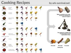 """ARK Survivors can now experience the one-week-only """"Eggcellent Adventure"""" Event! Dinner Recipes For Kids, Kids Meals, Cooking Games, Cooking Recipes, Cooking Videos, Cooking Tips, Ark Survival Evolved Tips, Ark Evolution, Ark Recipes"""