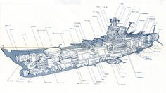The amazingly intricate piece below appeared just a month after the blueprint collection within the pages of Tokuma Shoten's Be Forever Roman Album. Spaceship Interior, Capital Ship, Space Battles, Spaceship Concept, Sci Fi Ships, Space Pirate, Fantasy Images, Starcraft, Deep Space