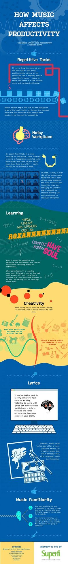 150613-how-music-affects-productivity-infographic-preview