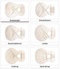 Taylor Guitars Acoustic Guitar Bracing Options